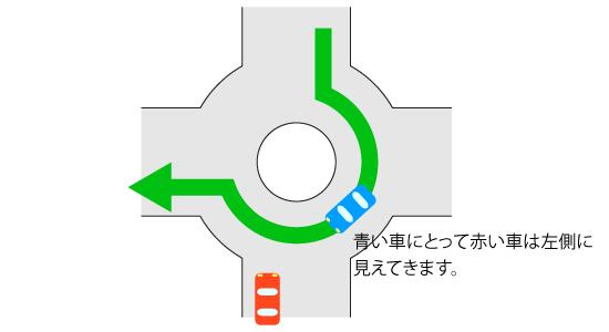 roundabout02