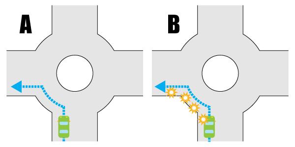 roundabout-01