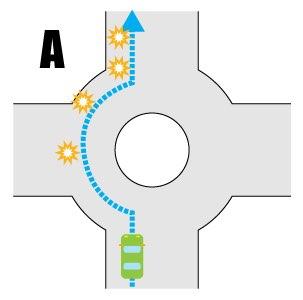 roundabout-02 2
