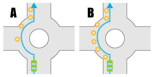 roundabout-02.2